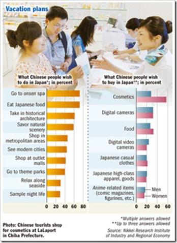 pesquisa com consumidores