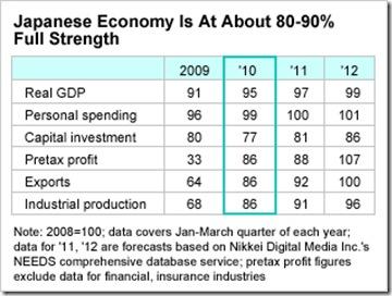 grafico_economia