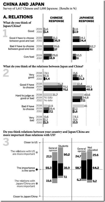 grafico_china_japão