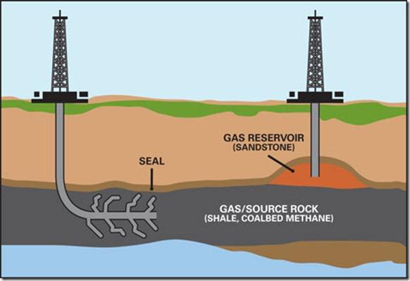 shale-gas